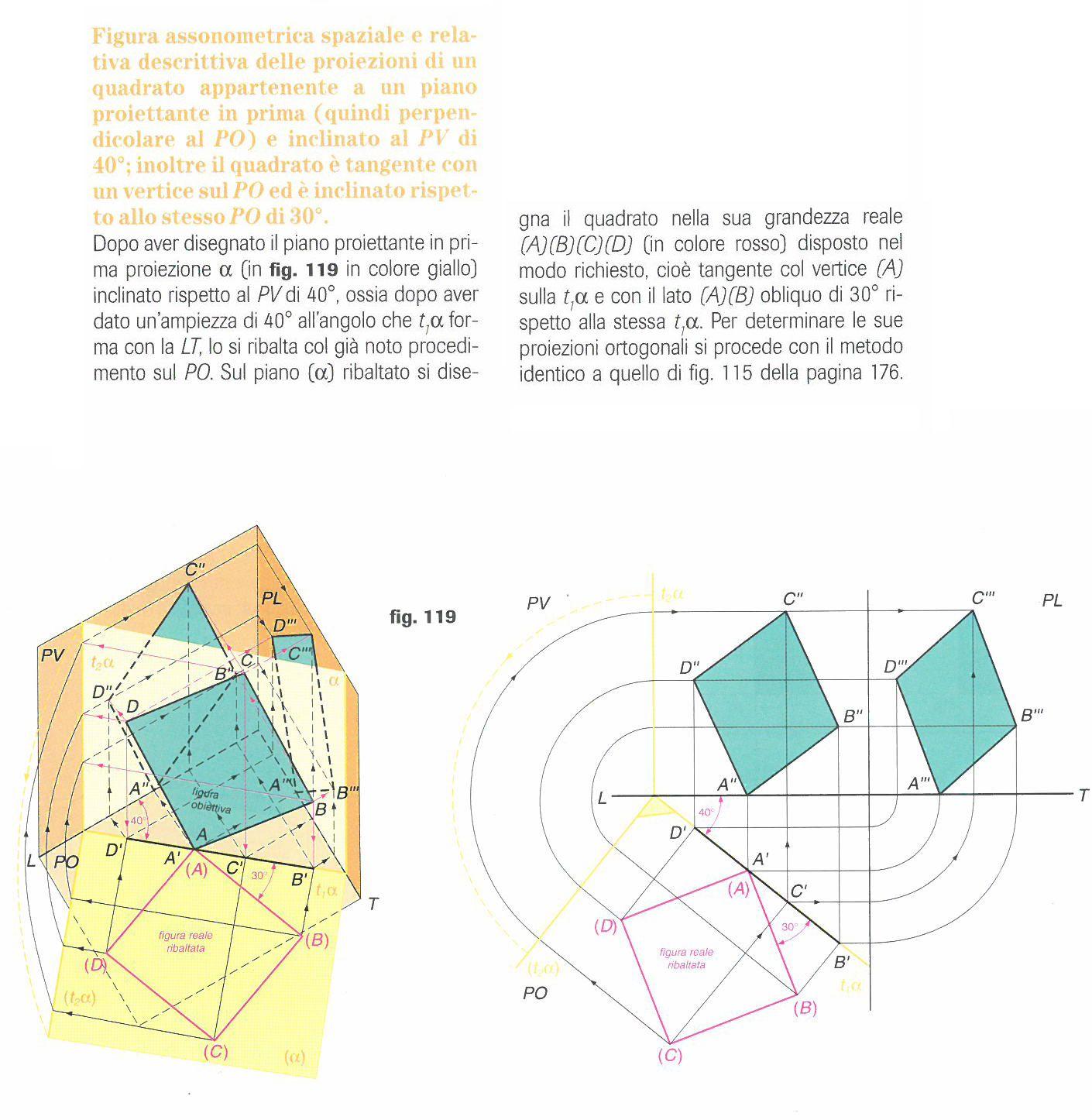 proiezioni quadrato inclinato rispetto al PO