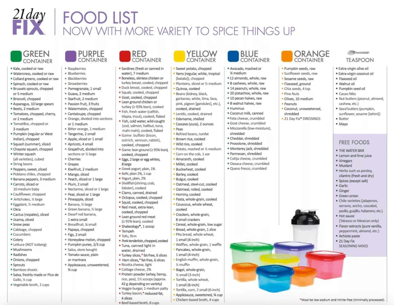 New 21 Day Fix Food List Printable  Plus 11 Simple Tips to Meal Prep is part of 21 day fix meals, 21 day fix meal plan, Beachbody 21 day fix, 21 day fix diet, 21 day fix challenge, 21 day fix plan - The updated 21 Day Fix food list includes bone broth, mayo, and butter! View the new foods Autumn Calabrese approved and their containers