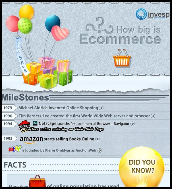 How Big Is E Commerce Industry Infographic Eu Amazon Apple