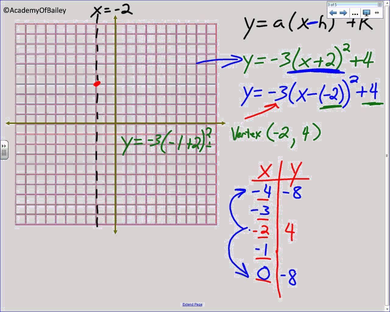 Worksheet graphing quadratic functions in vertex form worksheet precalculus unit 2 6 notes worksheet graphing standard and vertex form parabolas youtube falaconquin