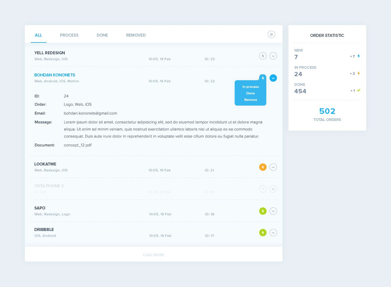order form design inspiration  Orders page | CMS UI | Dashboard design, App ui, Web design ...