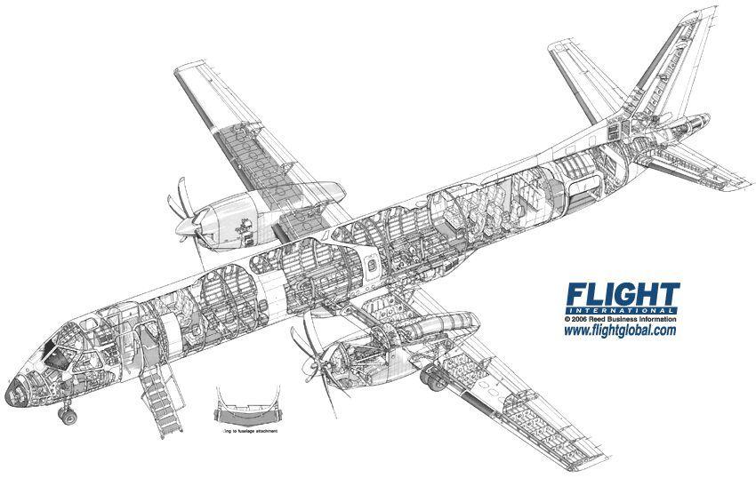 saab 2000 cutaway drawing