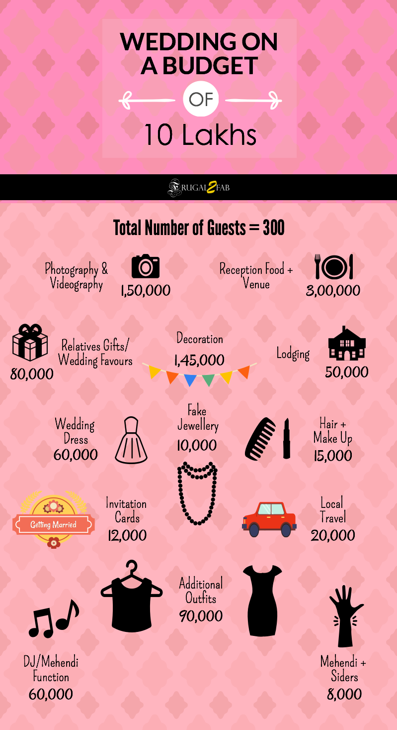 How To Plan A Wedding Under 10 Lakhs