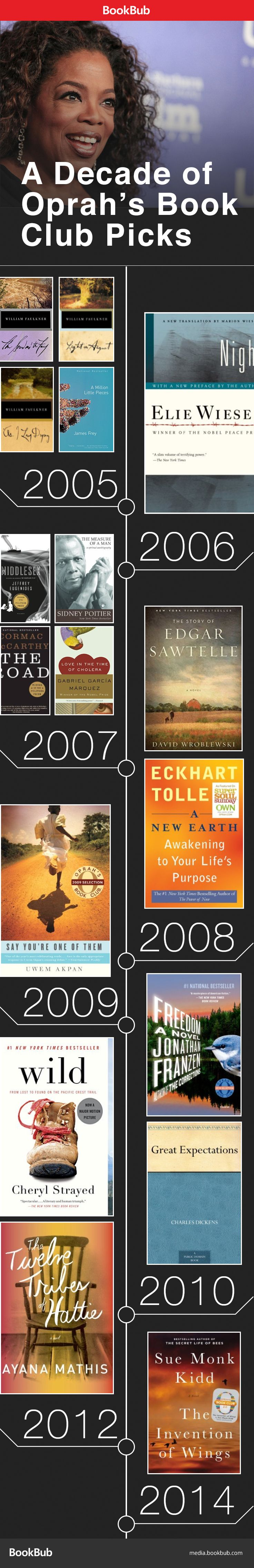 A decade of oprahs book club picks how many have you