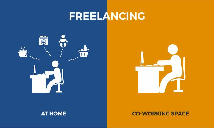 Why Coworking Makes Sense Tangible And Intangible Benefits Coworking Space Shared Office Space Quotes