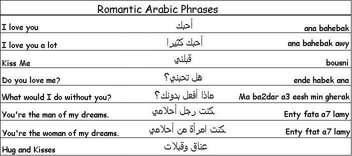 flirting meaning in arabic language english translation free