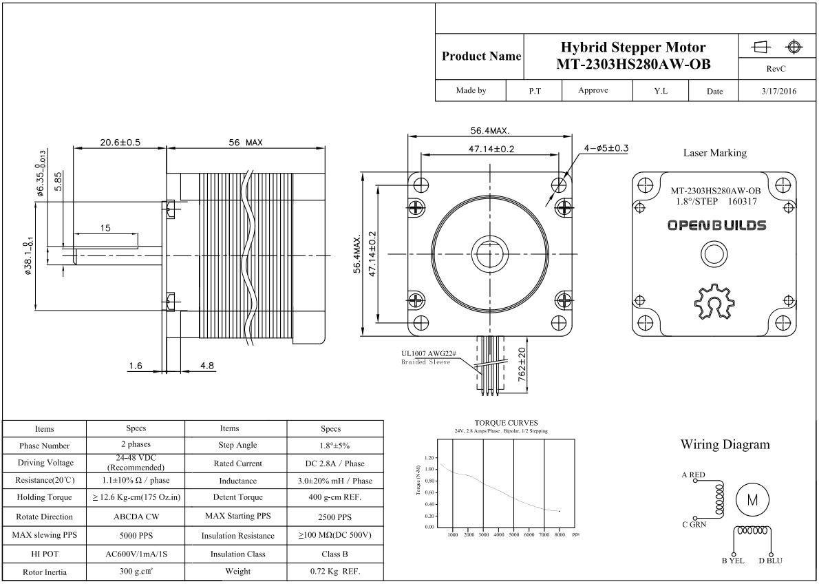 nema 17 stepper motor 6 diagram schematic all about repair and nema stepper motor diagram schematic nema 23 stepper motor tools milling motors c38471abc55789bc8a3045a01fce7331 stepper