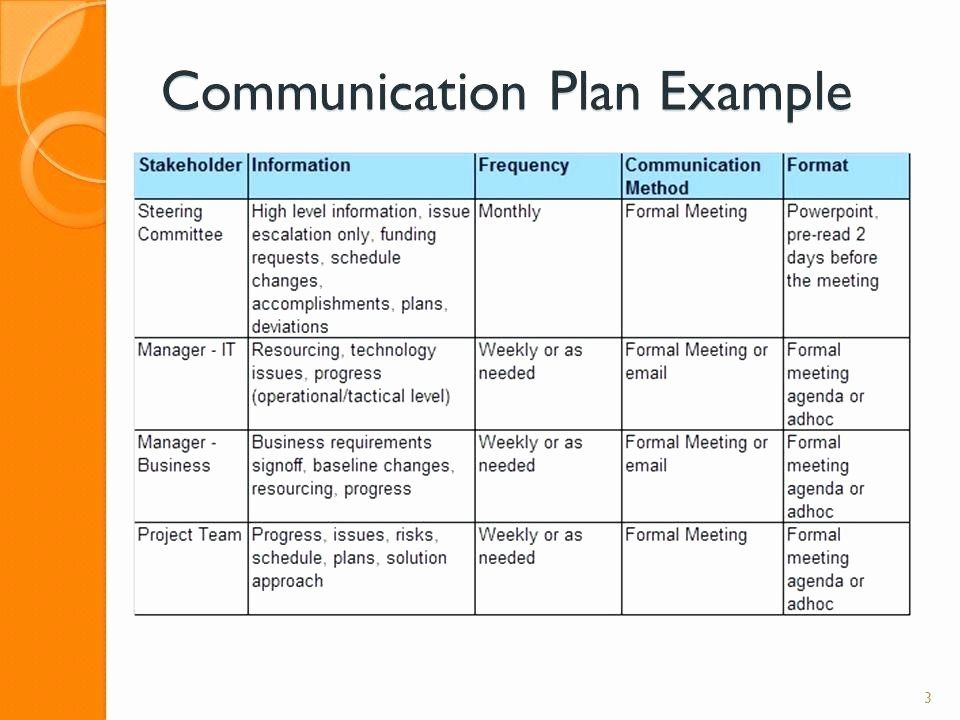 30 Communication Management Plan Template in 2020 How to