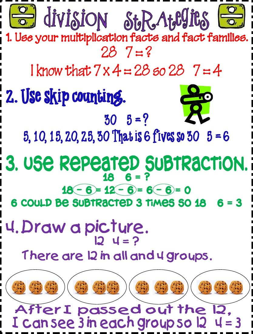 Poster or handout to help 3rd graders with division strategies!