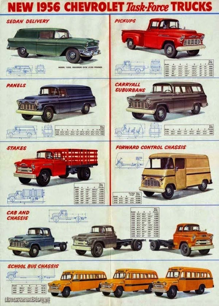 1956 Truck History With Images Chevy Trucks Classic Chevy