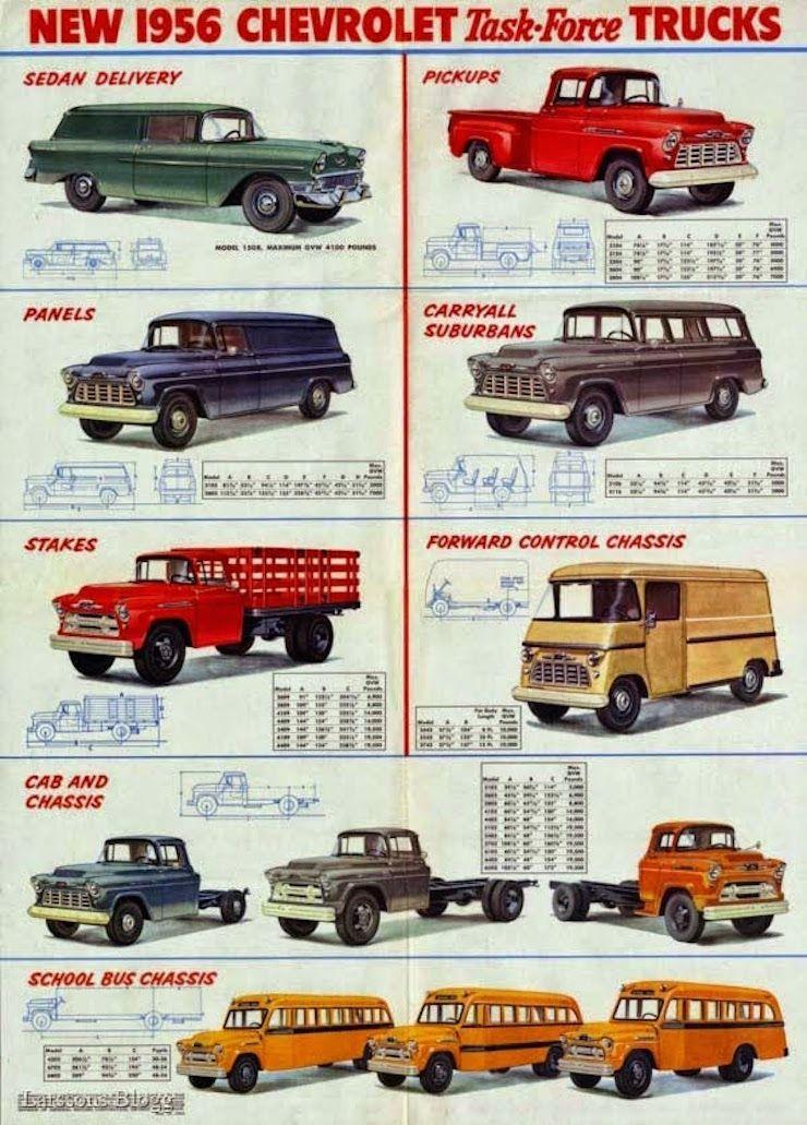 1956 Truck History Classic Chevy Trucks Chevy Trucks Classic