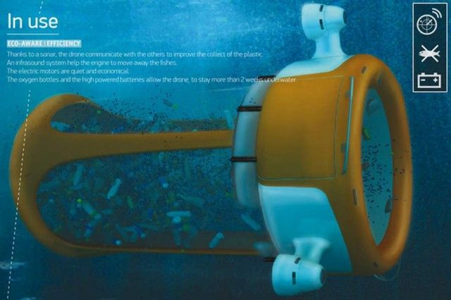 Cleaning Up The Sea With Marine Drone Wordlesstech Drones Concept Drone Design Drone