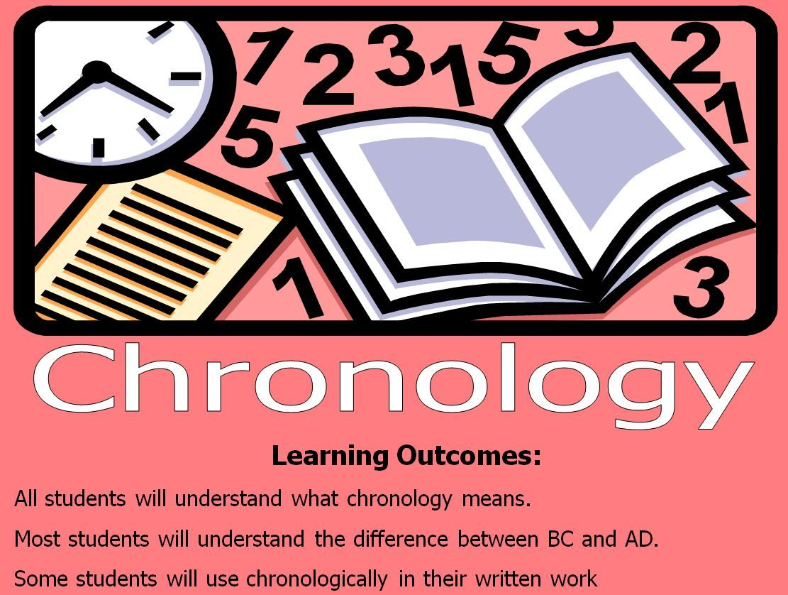 A Powerpoint Based On Chronology Skills A Worksheet On Chronology Skills And A Starter Activity
