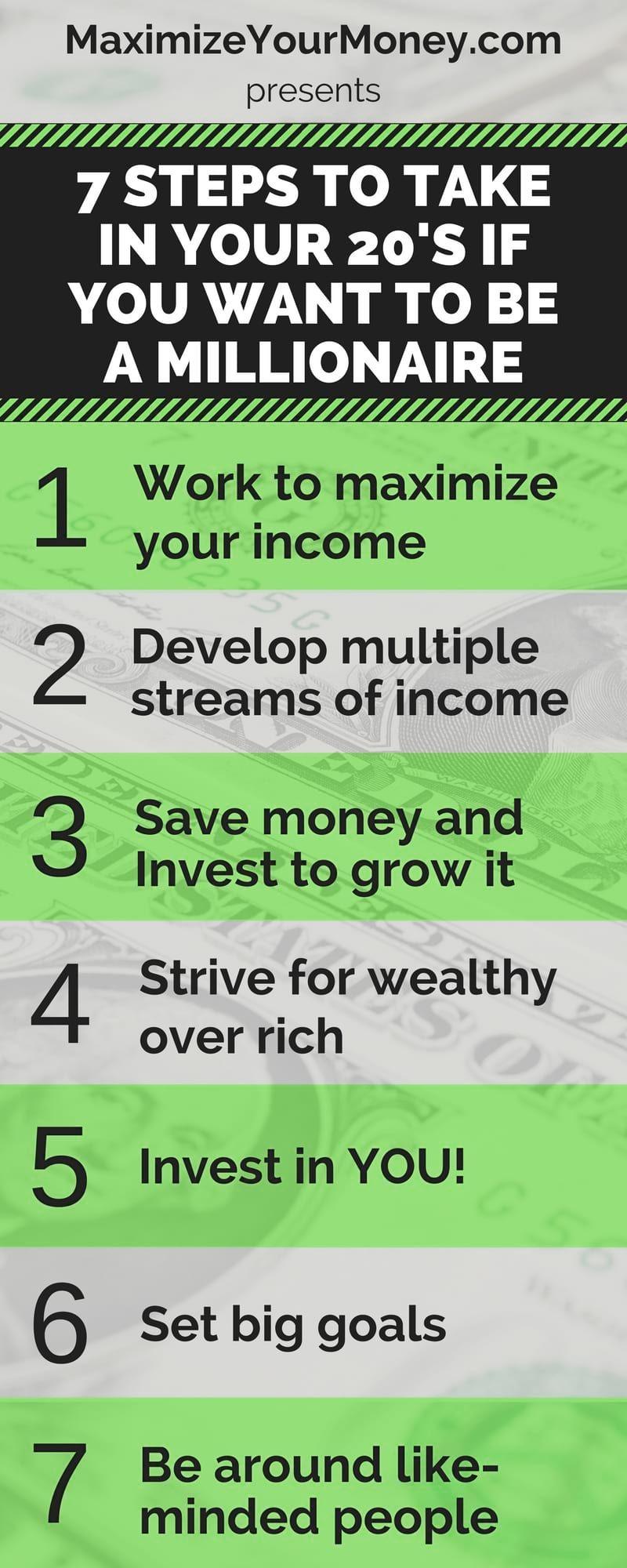 Money Earning Tips