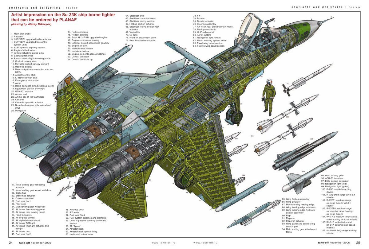 Sukhoi Su 33 Graphic Cutaway With Details And Armament Fighter Aircraft Sukhoi Military Aircraft