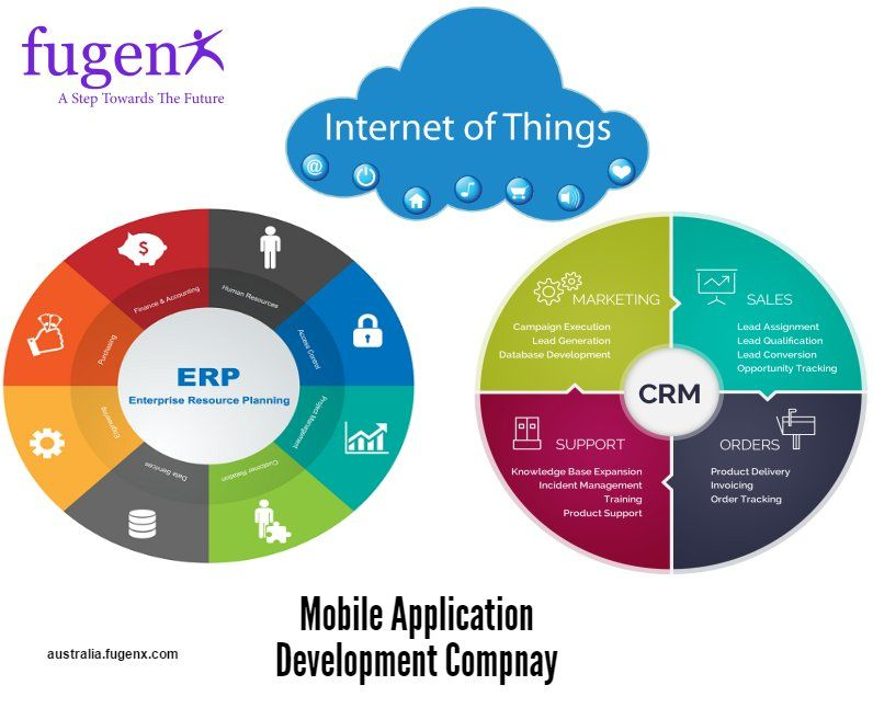 Fugenx Is World S Fast Growing Mobile App Development Company In