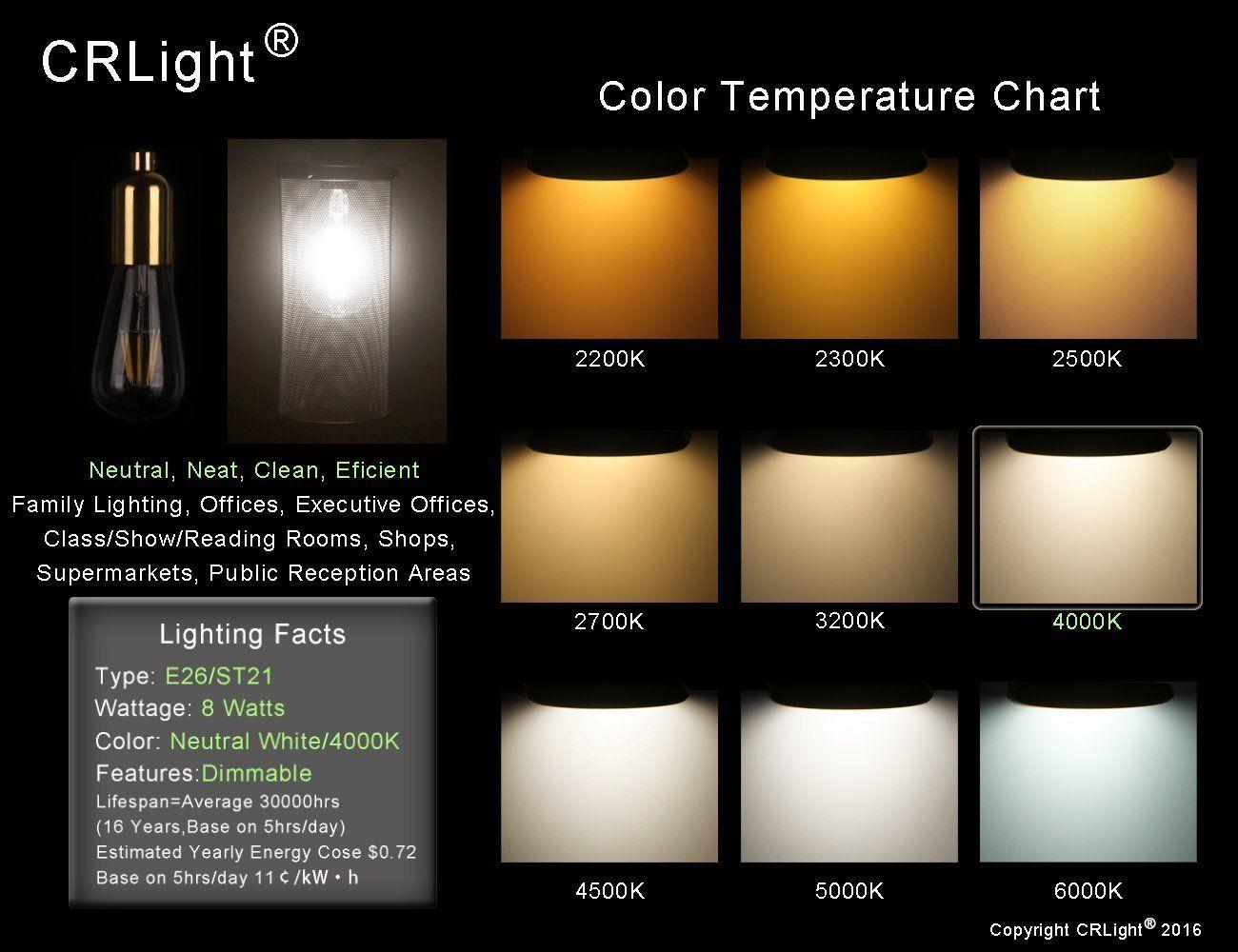 Crlight 8w Dimmable Edison Style Vintage Led Filament Light Bulb 4000k Daylight Led Decorative Lights Decorative Light Bulbs Light Bulb Candle