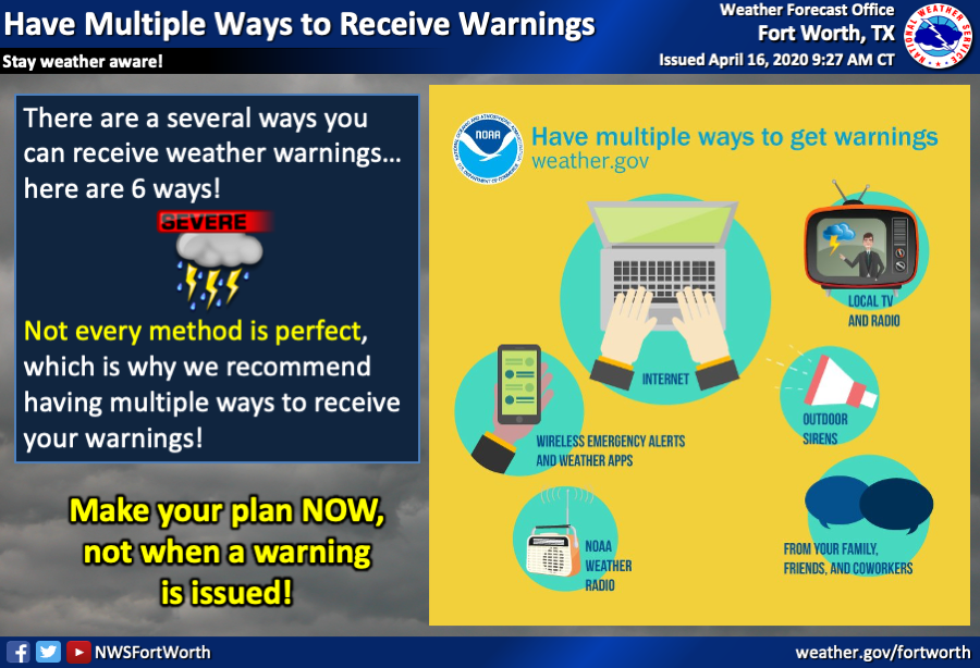 Have Multiple Ways to Receive Warnings in 2021 | Weather warnings, Evere,  How to get