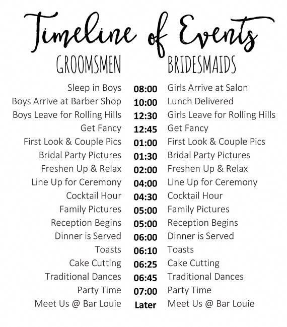 Wedding Gift For Friend Who Has Everything: Editable Wedding Timeline