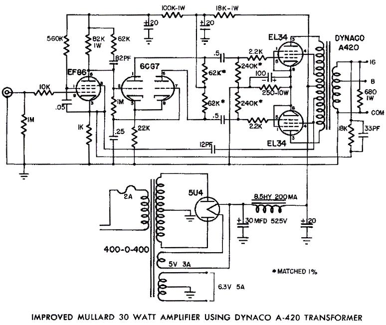 Mullard El34 Push Pull Tube Amp Schema Avec Dynaco A420