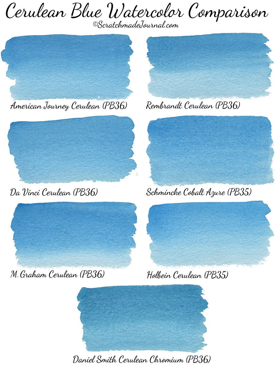 Watercolor Comparison Cerulean Blue
