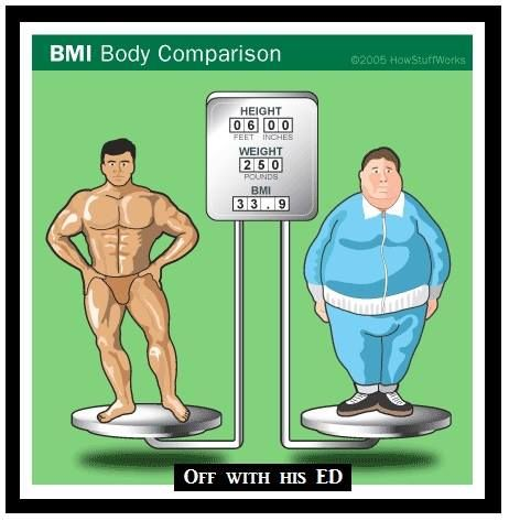 BMI (Body Mass Index) is only one rule, but as most people know - 33 bmi