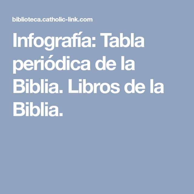 infografa tabla peridica de la biblia libros de la biblia