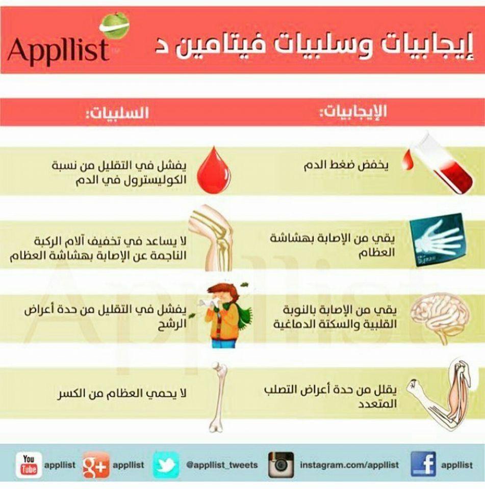 Pin By Gaitzak Taslakian On صحة Health And Nutrition Health Beauty Health