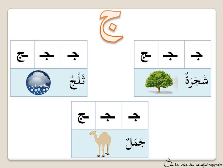 support apprendre l u0026 39 alphabet arabe avec slvds