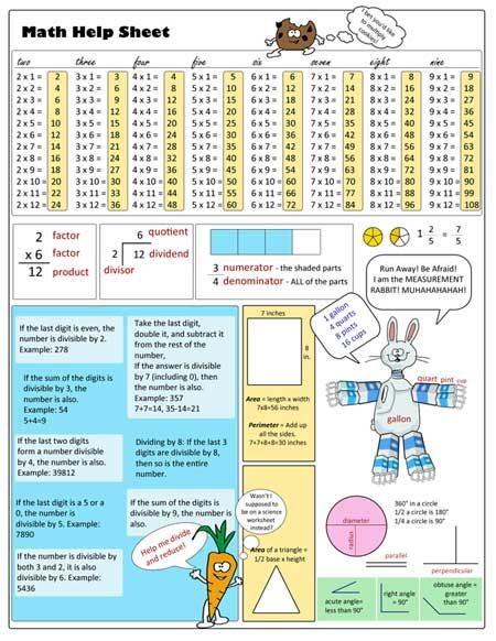 Lots of math printables to help with multiplication, math terms ...