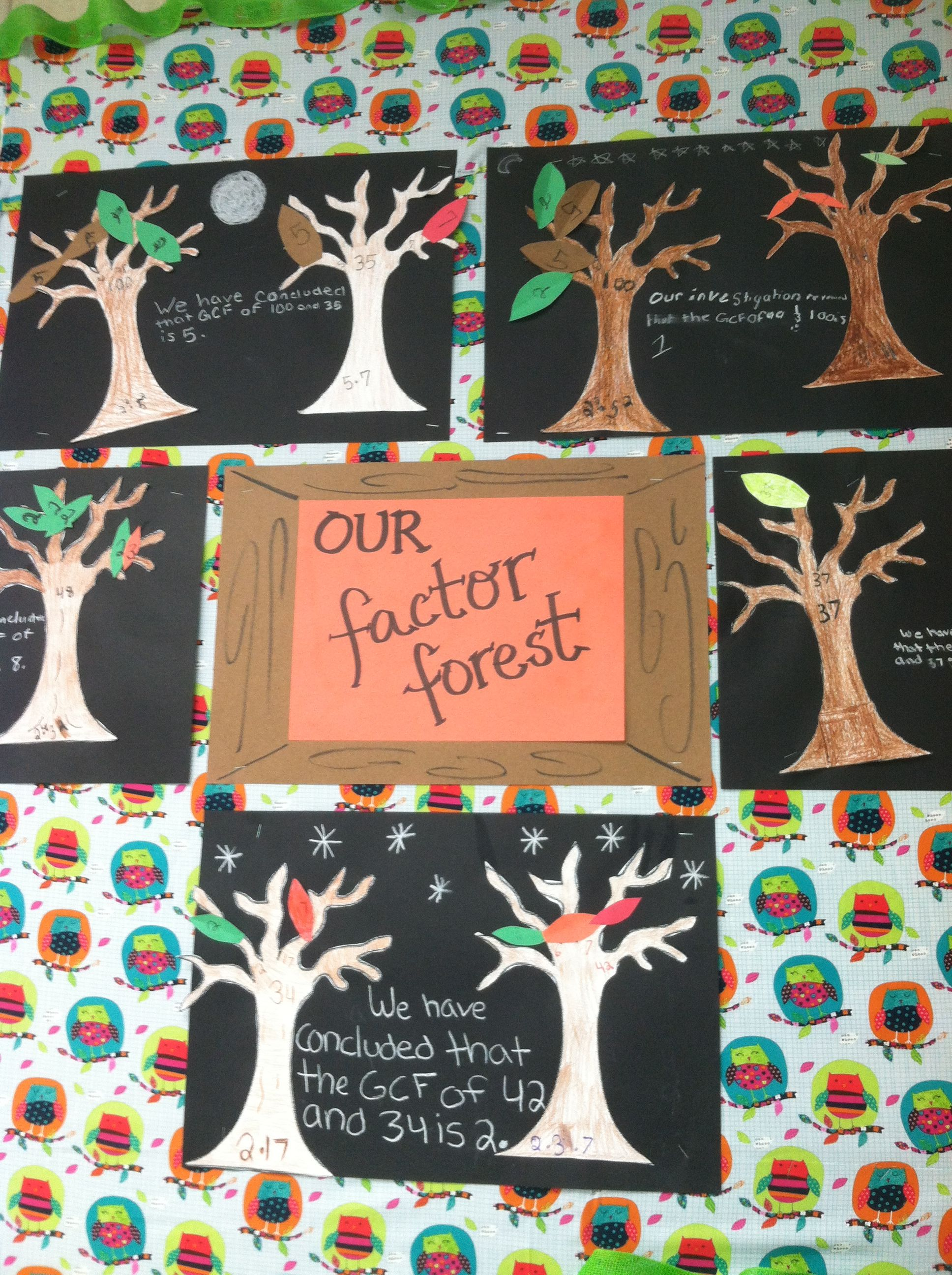 Factor Tree Project Each Student Chose Their Own 2 Or 3