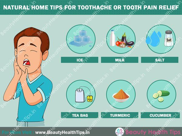 Pin on Dentistry