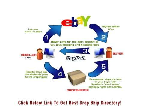 Drop Shipping Run Drop Ship Business Drop Shipping Companies Reviews Drop Shipping Business Selling On Ebay Things To Sell