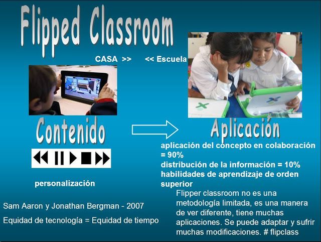 Flipped Classroom ¿Una nueva metodología ? ¿O sólo una resignificación?