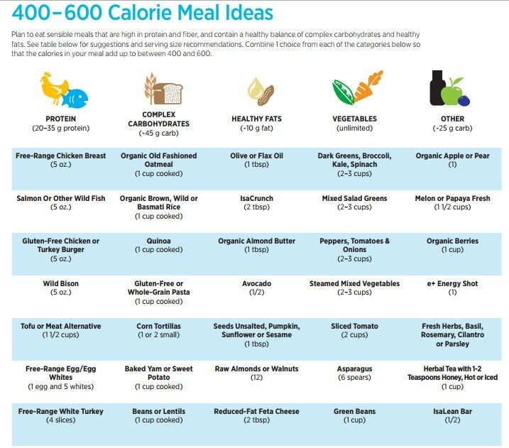 400 600 calorie meal ideas isarecipes pinterest 600 calorie