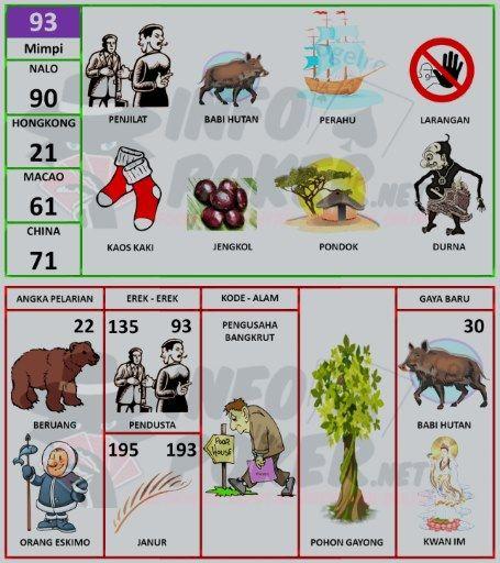Mimpi togel orang hutan 3d