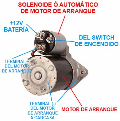 Solenoide ó Automático Motor De Arranque Motor De Arranque Mecanico De Autos Motor De Vocho