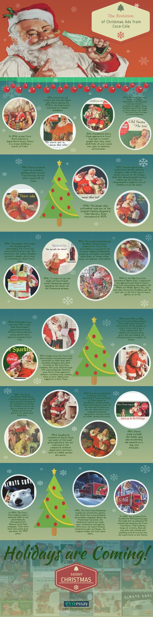 The Evolution of Christmas Ads from Coca-Cola #infographic
