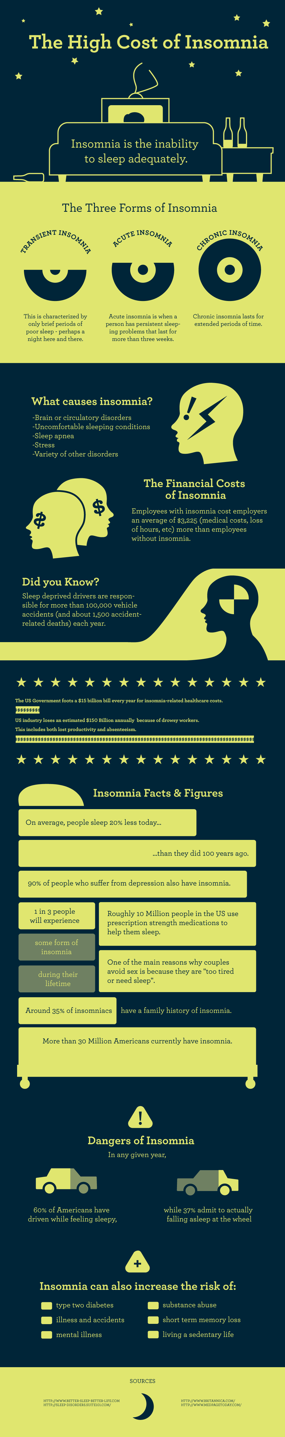 17 best images about sleep infographics sleep 17 best images about sleep infographics sleep deprivation heart disease and sleep