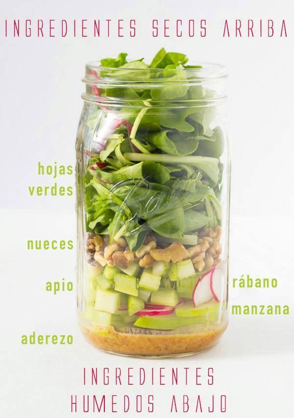 Cómo preparar y guardar una ensalada perfecta en un mason jar.
