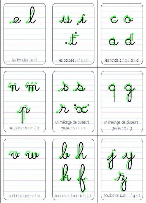 Famille De Lettres Pepins Et Citrons Cahier D Ecriture Lettre A Ecriture Ce1