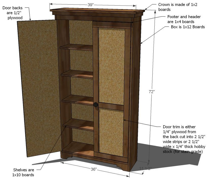 Merveilleux Ana White | Build A Simplest Armoire | Free And Easy DIY Project And Furniture  Plans