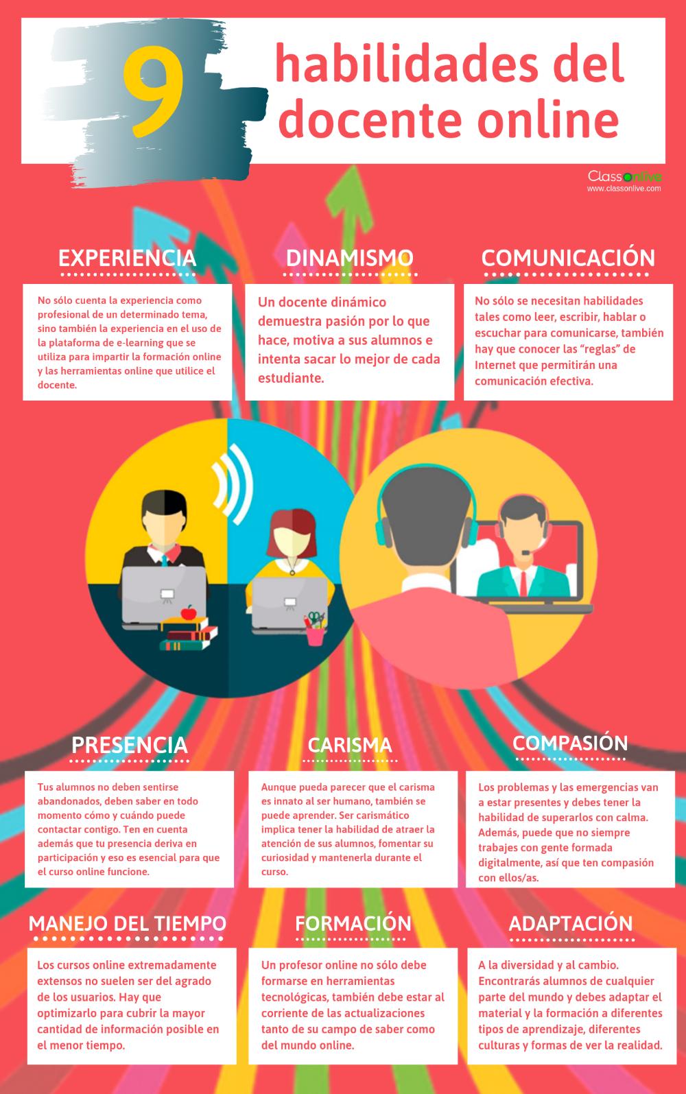 9 Habilidades Del Docente Online Classonlive Tecnicas De Enseñanza Aprendizaje Tecnicas De Enseñanza Estrategias De Enseñanza Aprendizaje