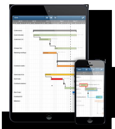 gnatt chart, project managemet tool iphone and ipad