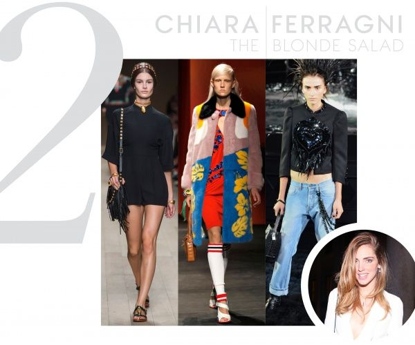 Most Wanted — Our 8 Favorite Fashion Bloggers Share Their Picks for Spring