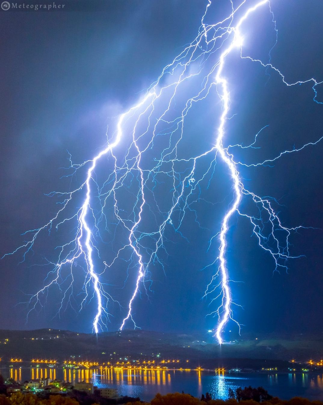 Raw power, Greece