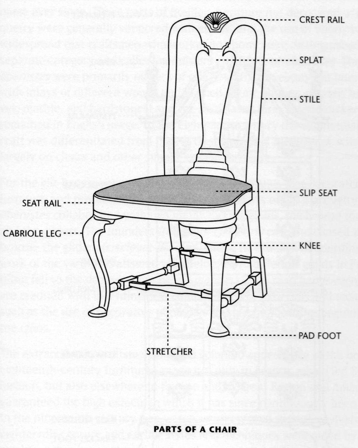 Design Dictionary Splat Stile Or Cabriole In