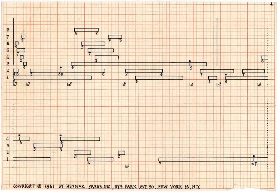 imaginary landscapes by john cage