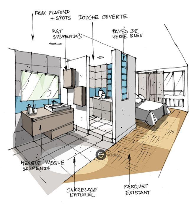 Concept drawing, bathroom, Dominique JEAN pour EDECO Rénovation