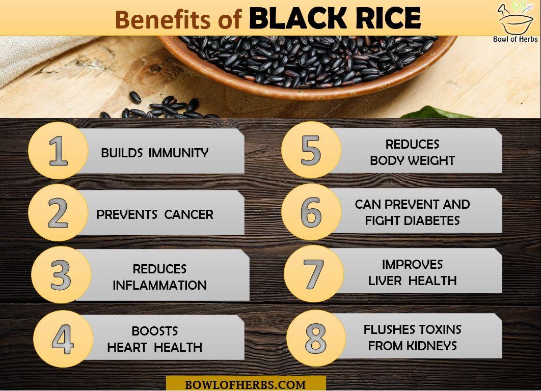 Benefits Of Black Rice Black Rice Health Benefits Black Rice Benefits Black Rice